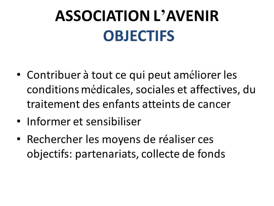 ASSOCIATION L'AVENIR OBJECTIFS