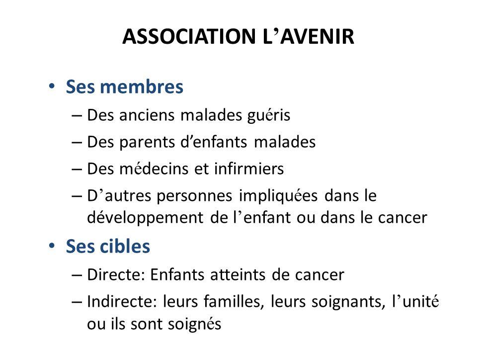 ASSOCIATION L'AVENIR Ses membres Ses cibles Des anciens malades guéris