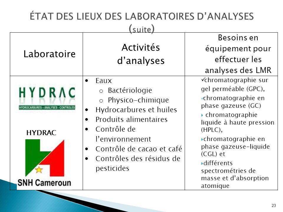 Besoins en équipement pour effectuer les analyses des LMR