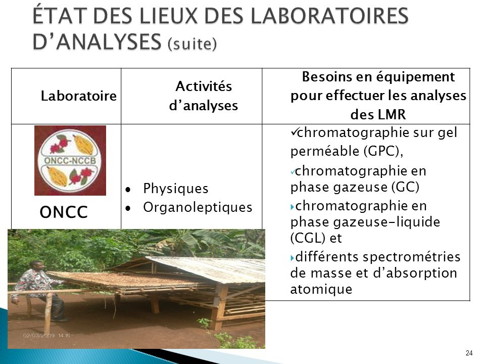 ÉTAT DES LIEUX DES LABORATOIRES D'ANALYSES (suite)