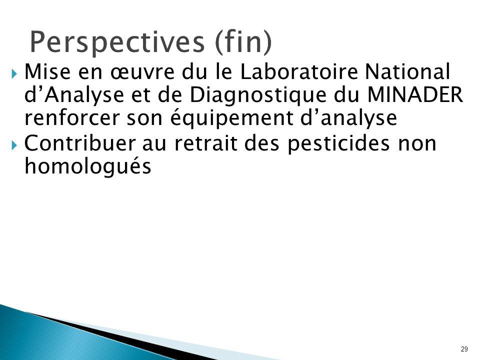 Perspectives (fin) Mise en œuvre du le Laboratoire National d'Analyse et de Diagnostique du MINADER renforcer son équipement d'analyse.