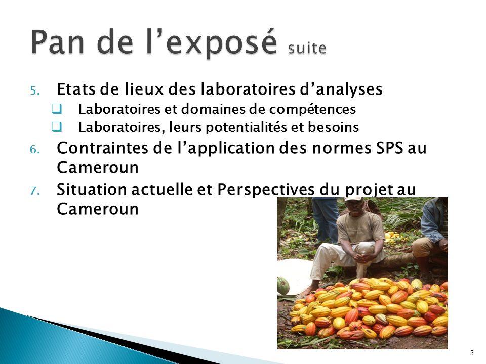 Pan de l'exposé suite Etats de lieux des laboratoires d'analyses