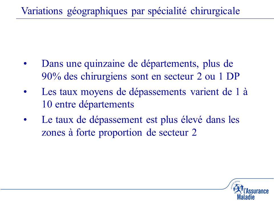 Variations géographiques par spécialité chirurgicale