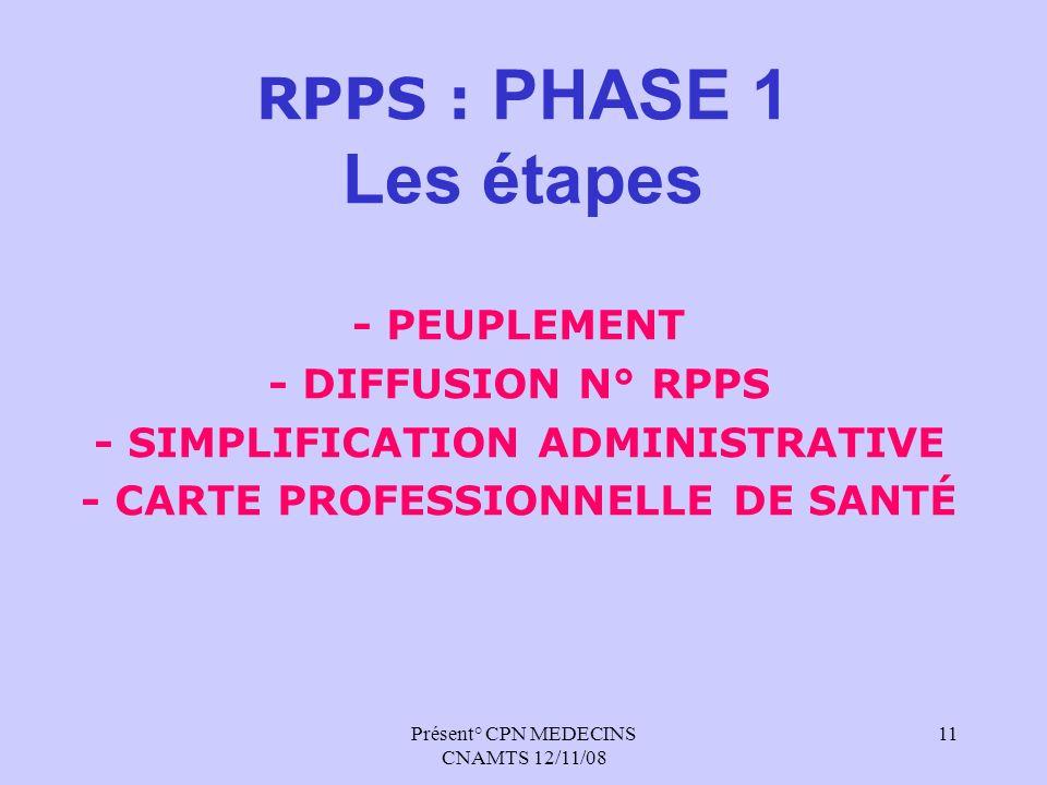 - SIMPLIFICATION ADMINISTRATIVE - CARTE PROFESSIONNELLE DE SANTÉ