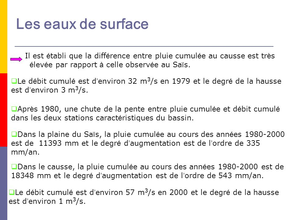 Les eaux de surfaceIl est établi que la différence entre pluie cumulée au causse est très élevée par rapport à celle observée au Saïs.