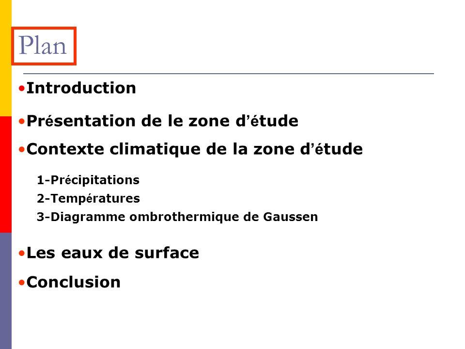 Plan Introduction Présentation de le zone d'étude