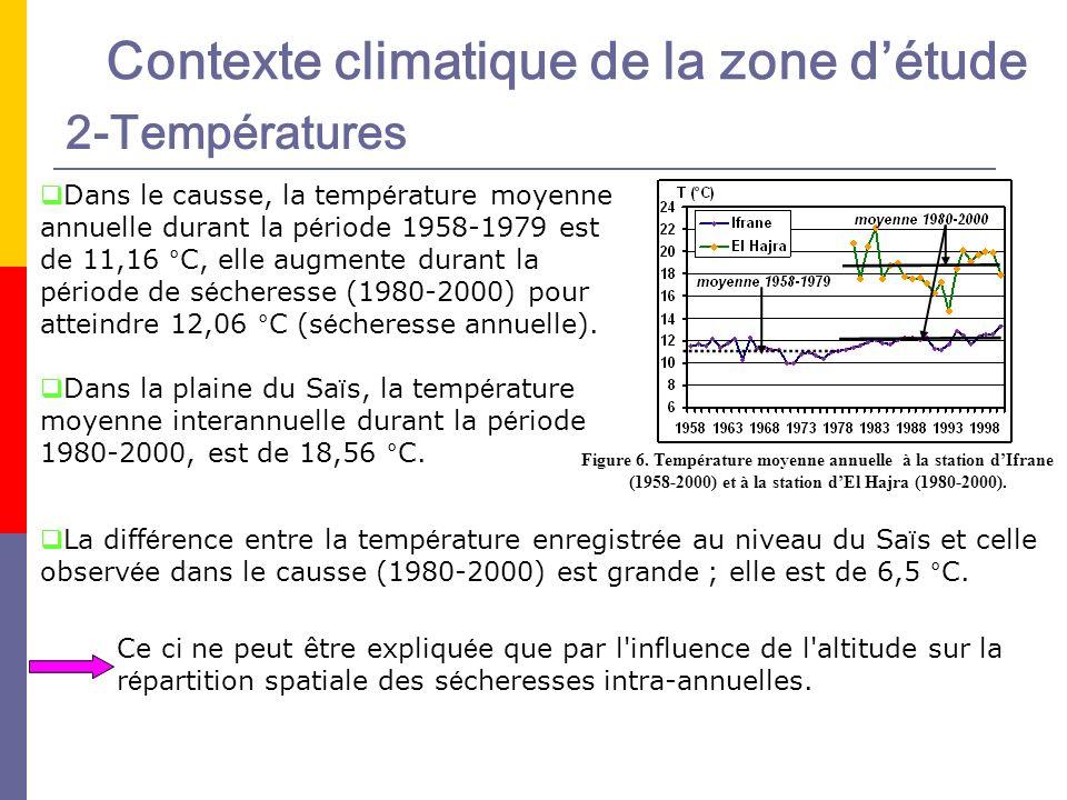 Contexte climatique de la zone d'étude