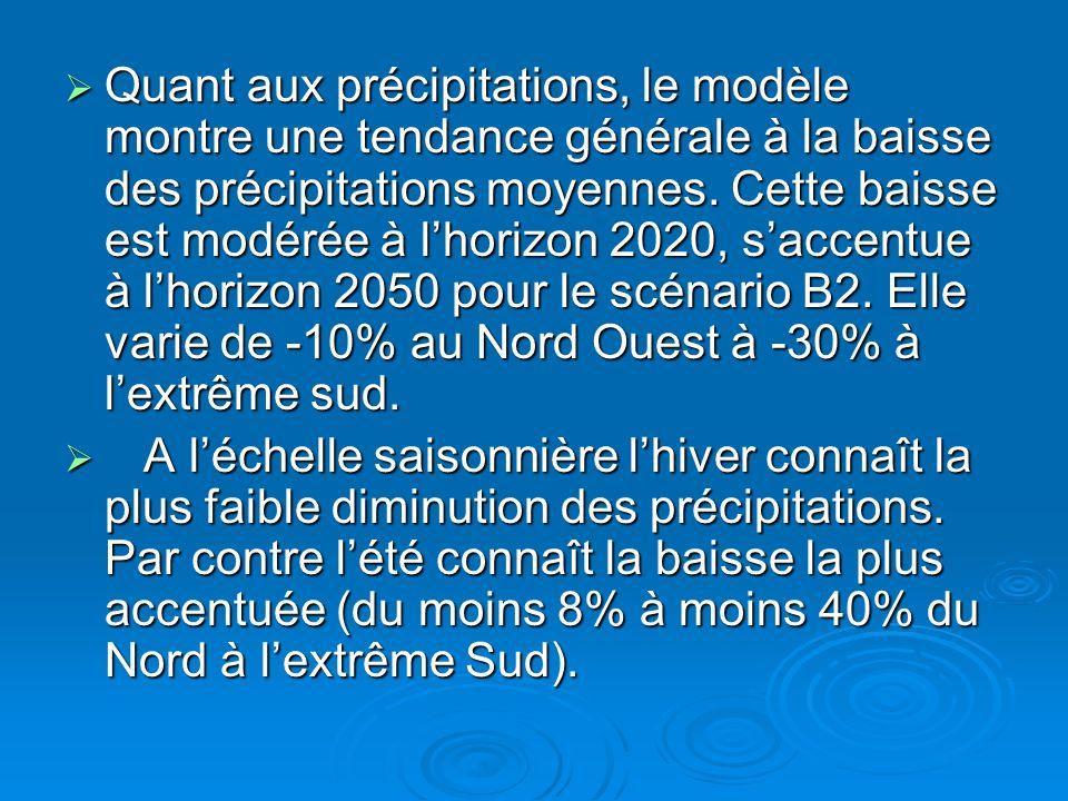 Quant aux précipitations, le modèle montre une tendance générale à la baisse des précipitations moyennes. Cette baisse est modérée à l'horizon 2020, s'accentue à l'horizon 2050 pour le scénario B2. Elle varie de -10% au Nord Ouest à -30% à l'extrême sud.
