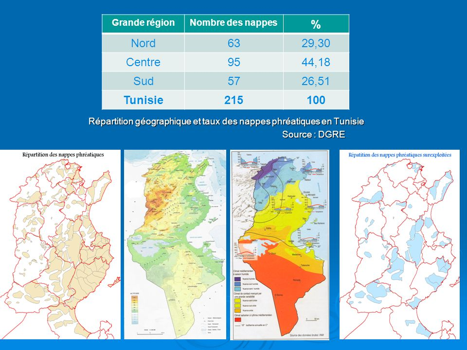 % Nord 63 29,30 Centre 95 44,18 Sud 57 26,51 Tunisie 215 100