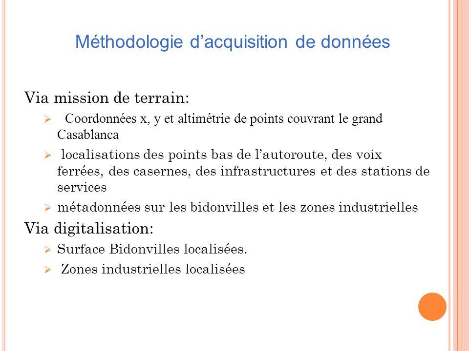 Méthodologie d'acquisition de données