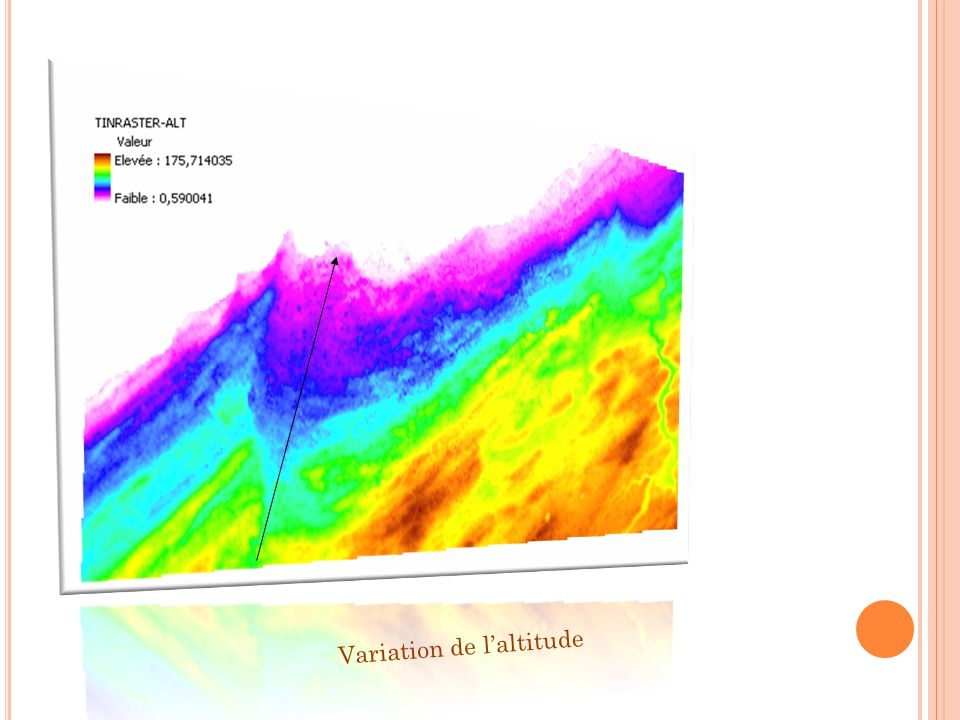 Variation de l'altitude
