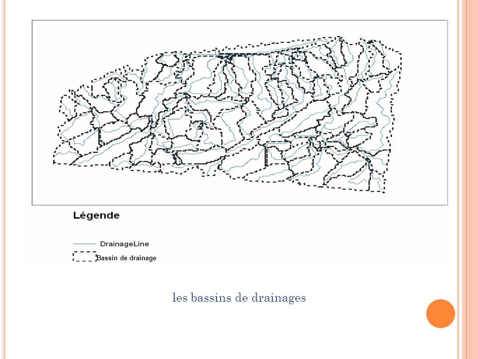les bassins de drainages