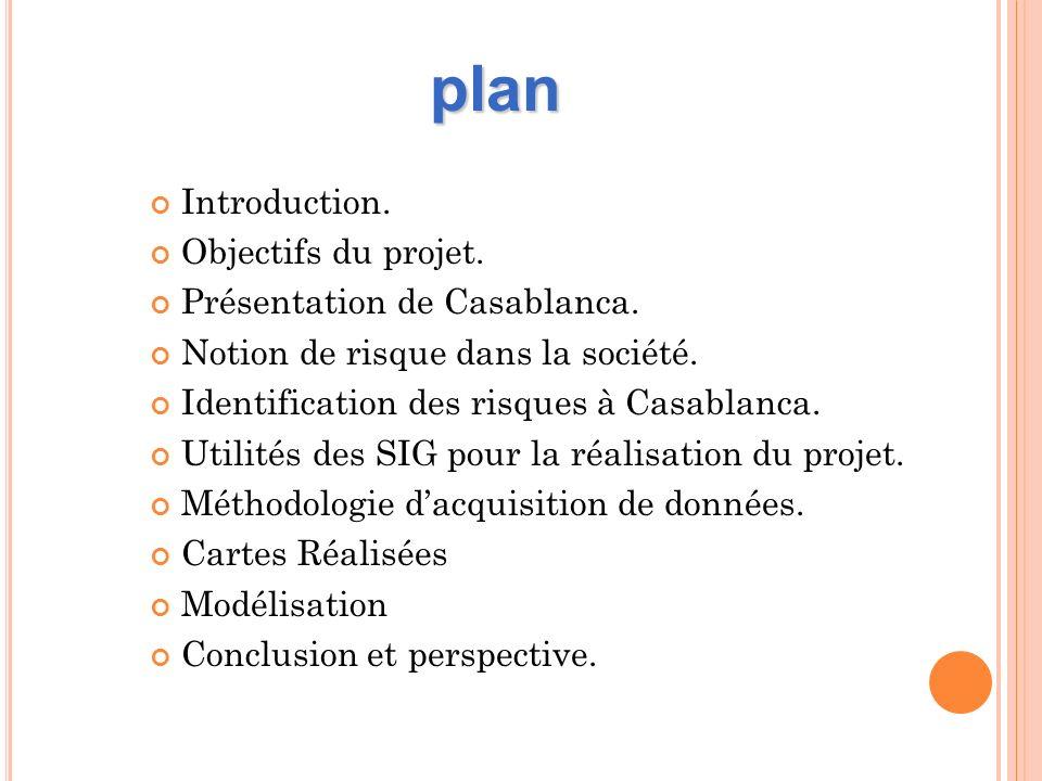 plan Introduction. Objectifs du projet. Présentation de Casablanca.