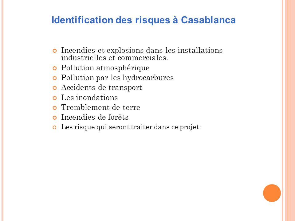 Identification des risques à Casablanca