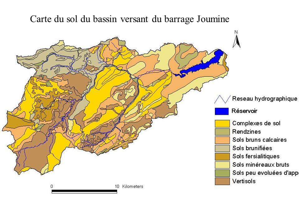 Carte des sols du bassin versant du barrage Joumine