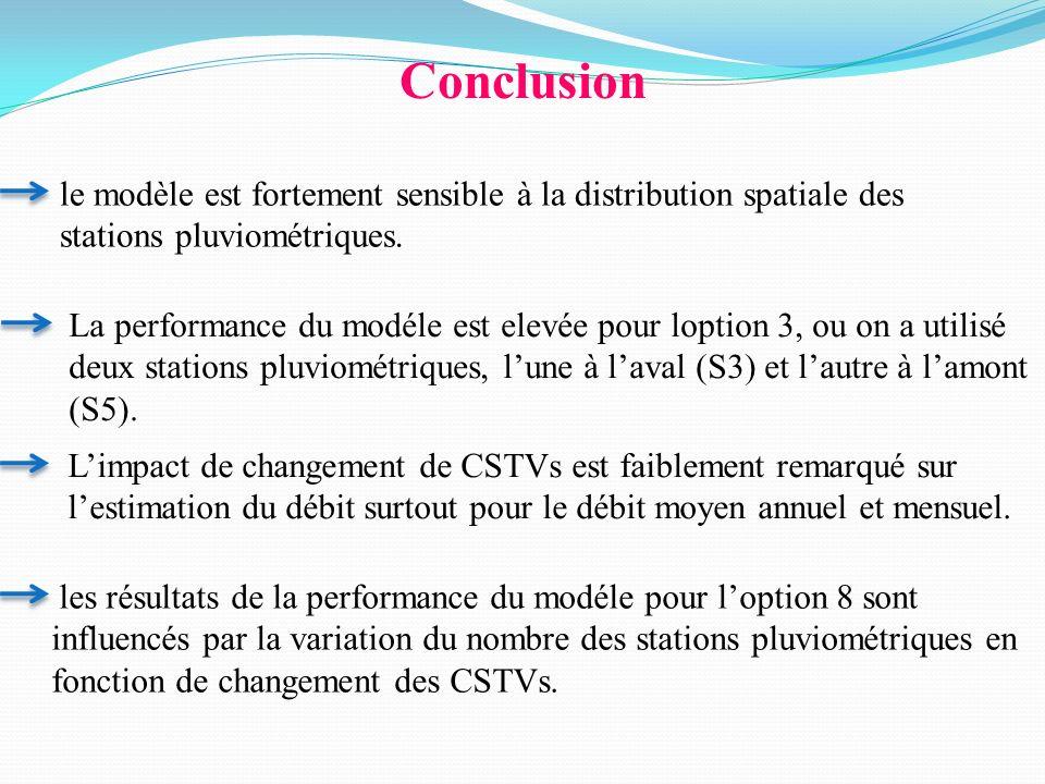 Conclusion le modèle est fortement sensible à la distribution spatiale des stations pluviométriques.