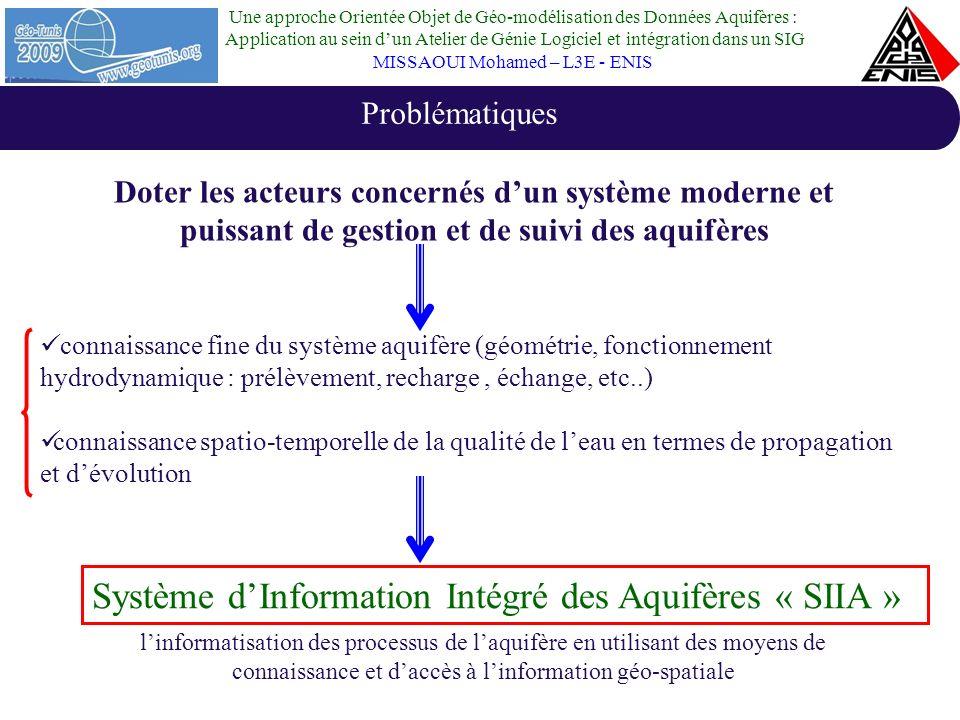 Système d'Information Intégré des Aquifères « SIIA »