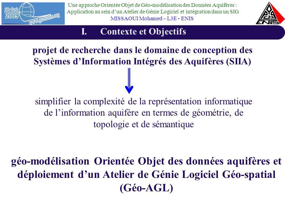 Contexte et Objectifs projet de recherche dans le domaine de conception des Systèmes d'Information Intégrés des Aquifères (SIIA)