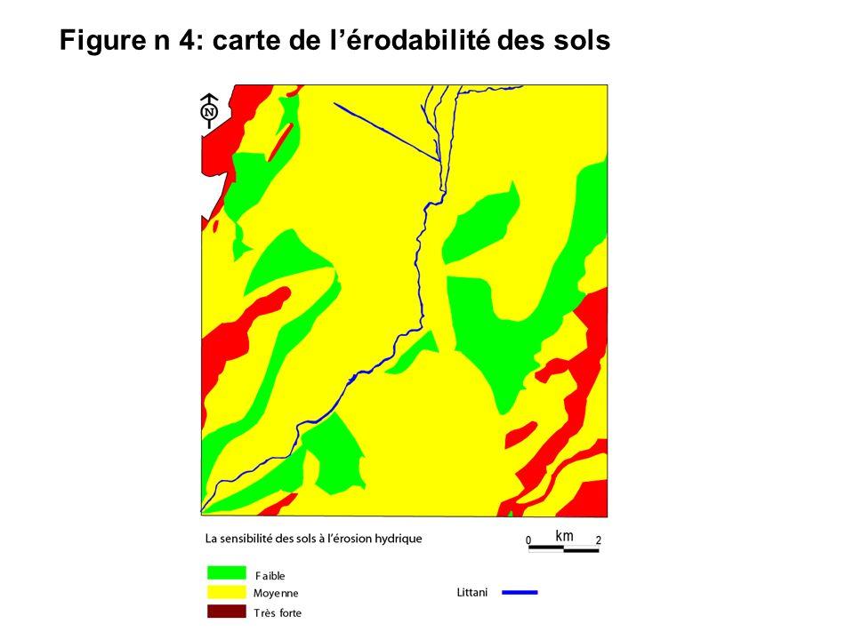 Figure n 4: carte de l'érodabilité des sols