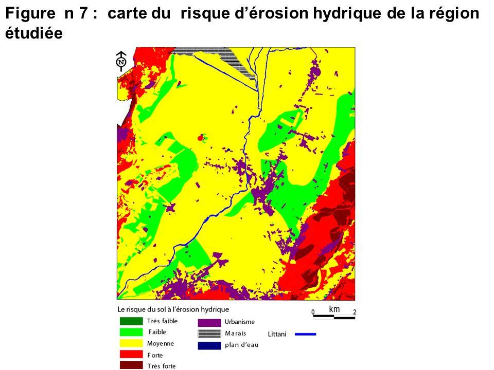 Figure n 7 : carte du risque d'érosion hydrique de la région étudiée