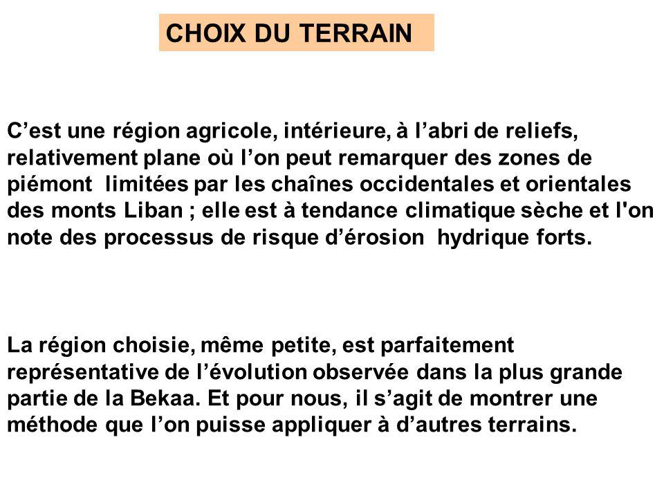 CHOIX DU TERRAIN