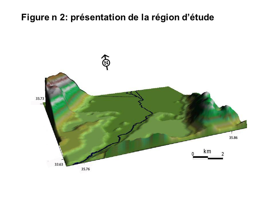 Figure n 2: présentation de la région d'étude