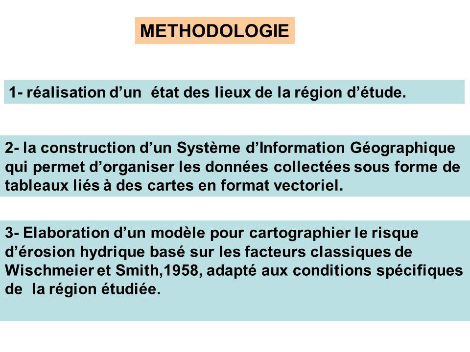 METHODOLOGIE 1- réalisation d'un état des lieux de la région d'étude.