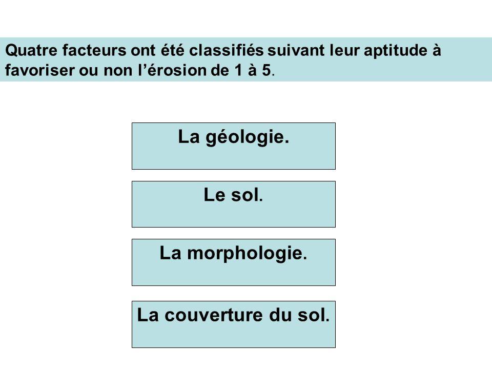 La géologie. Le sol. La morphologie. La couverture du sol.