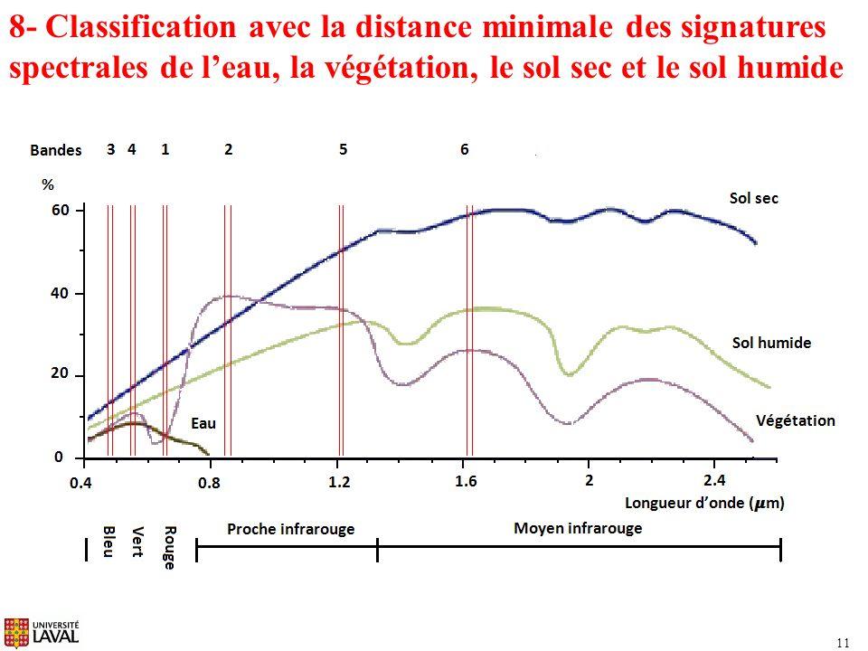 8- Classification avec la distance minimale des signatures spectrales de l'eau, la végétation, le sol sec et le sol humide