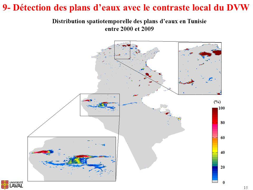 Distribution spatiotemporelle des plans d'eaux en Tunisie