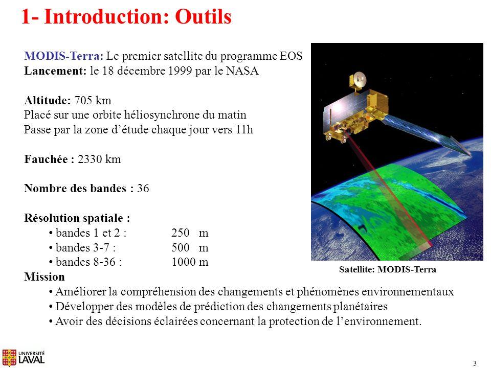 Satellite: MODIS-Terra