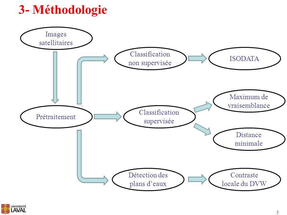3- Méthodologie Images satellitaires Classification non supervisée