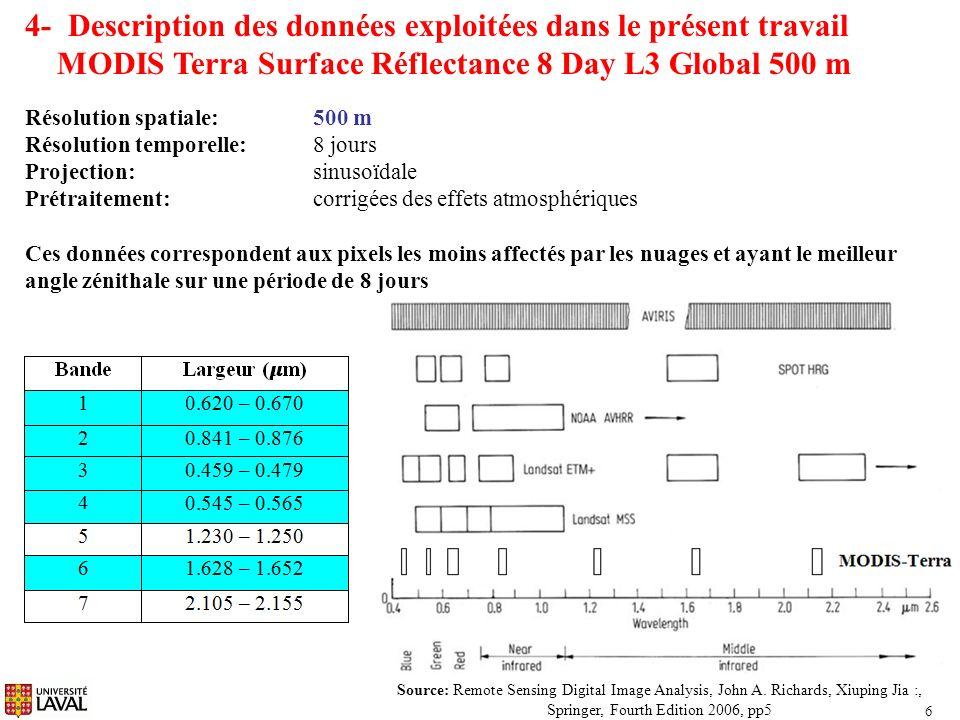 4- Description des données exploitées dans le présent travail