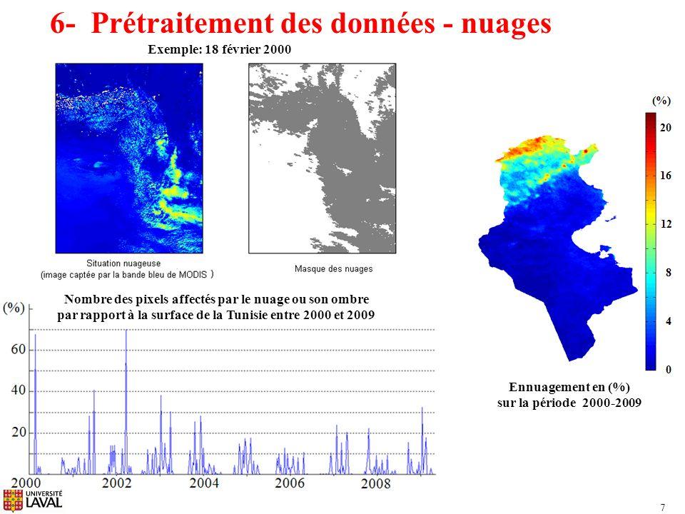 6- Prétraitement des données - nuages