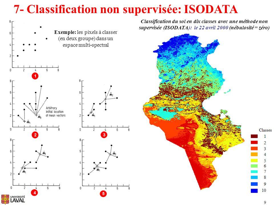 7- Classification non supervisée: ISODATA