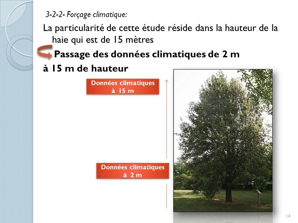 Passage des données climatiques de 2 m à 15 m de hauteur