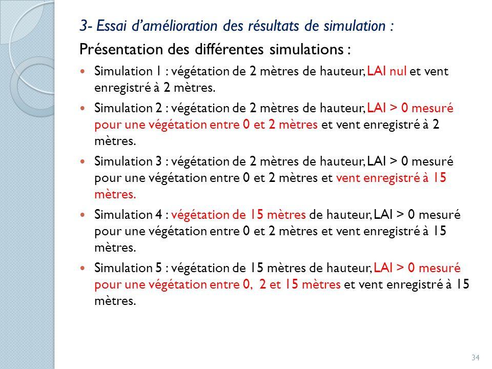 3- Essai d'amélioration des résultats de simulation :