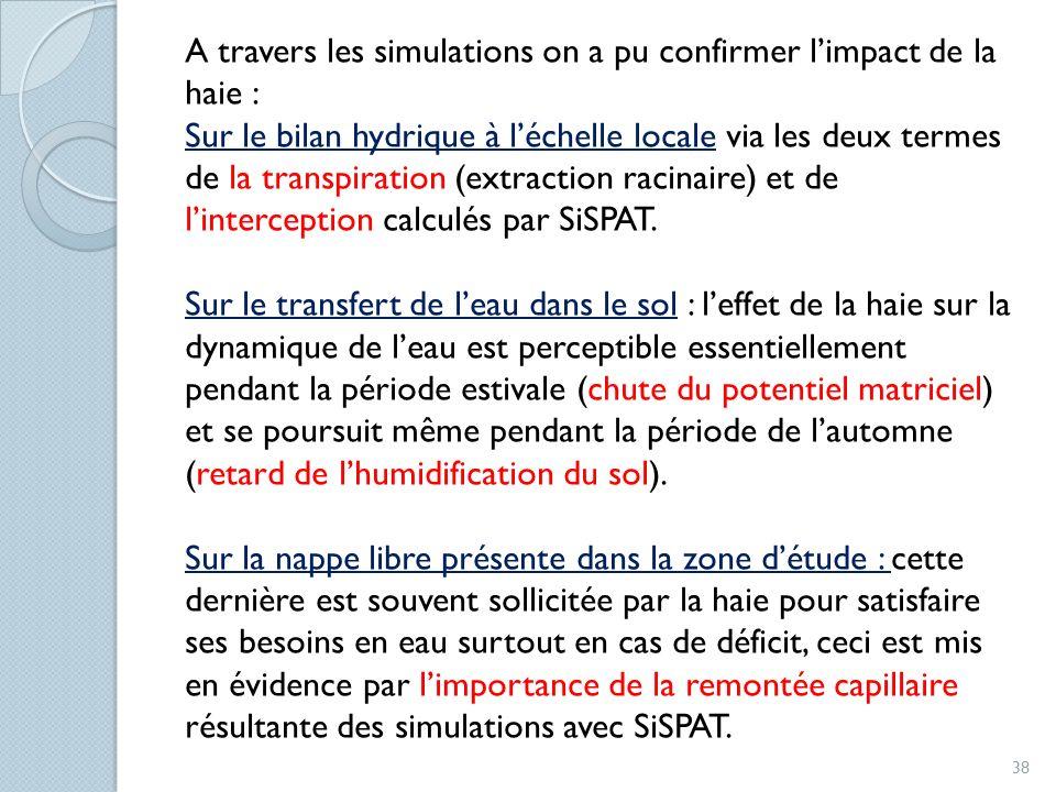 A travers les simulations on a pu confirmer l'impact de la haie : Sur le bilan hydrique à l'échelle locale via les deux termes de la transpiration (extraction racinaire) et de l'interception calculés par SiSPAT.