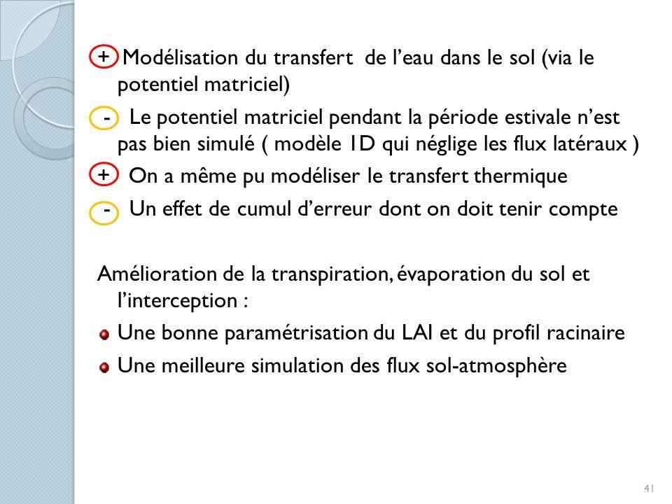 + Modélisation du transfert de l'eau dans le sol (via le potentiel matriciel)
