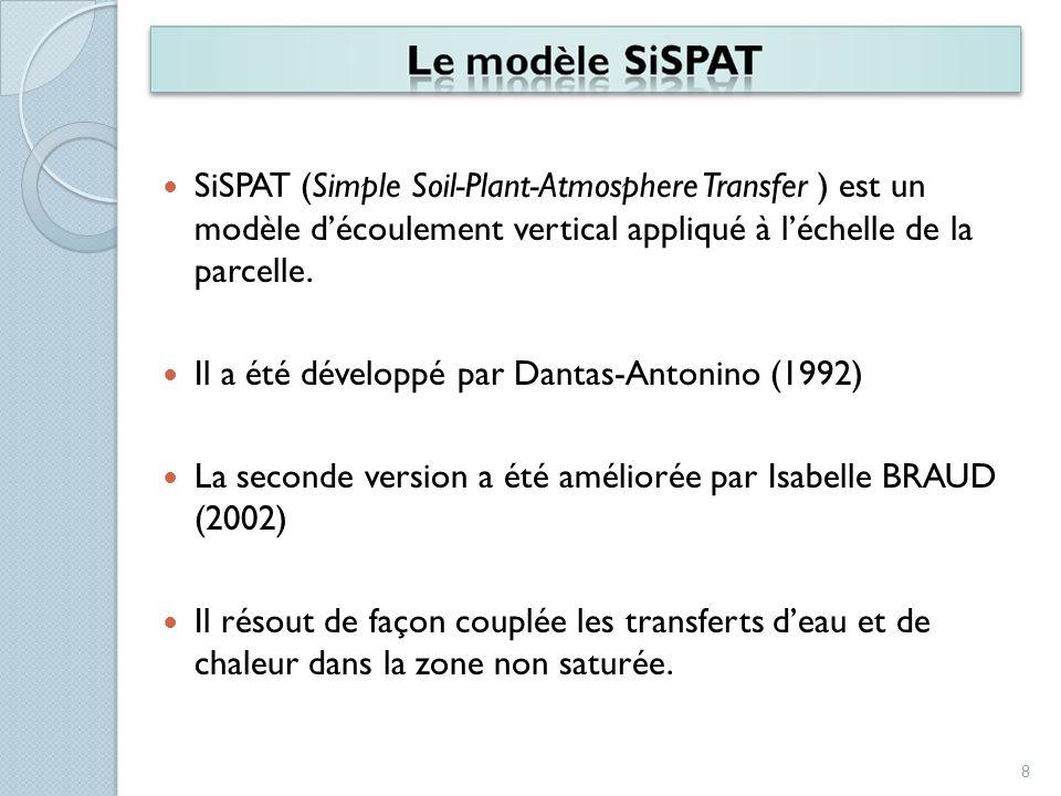 SiSPAT (Simple Soil-Plant-Atmosphere Transfer ) est un modèle d'écoulement vertical appliqué à l'échelle de la parcelle.