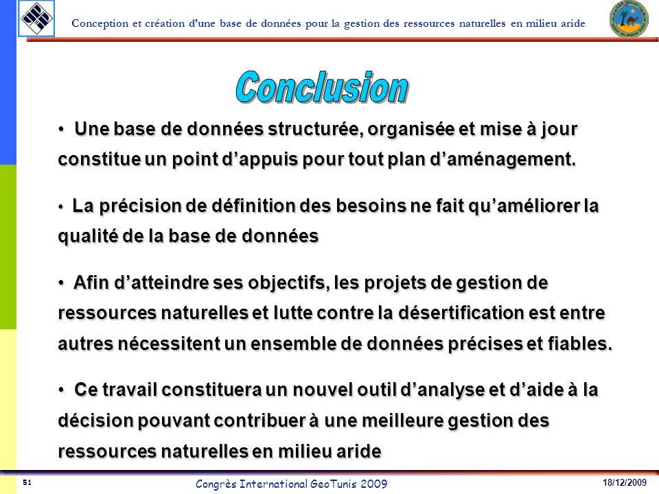 ConclusionUne base de données structurée, organisée et mise à jour constitue un point d'appuis pour tout plan d'aménagement.