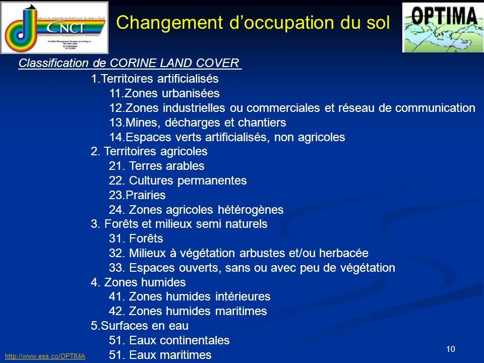 Changement d'occupation du sol