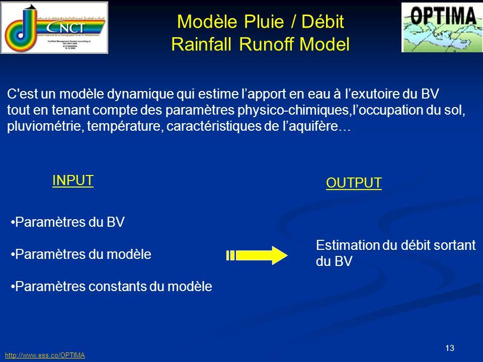 Modèle Pluie / Débit Rainfall Runoff Model