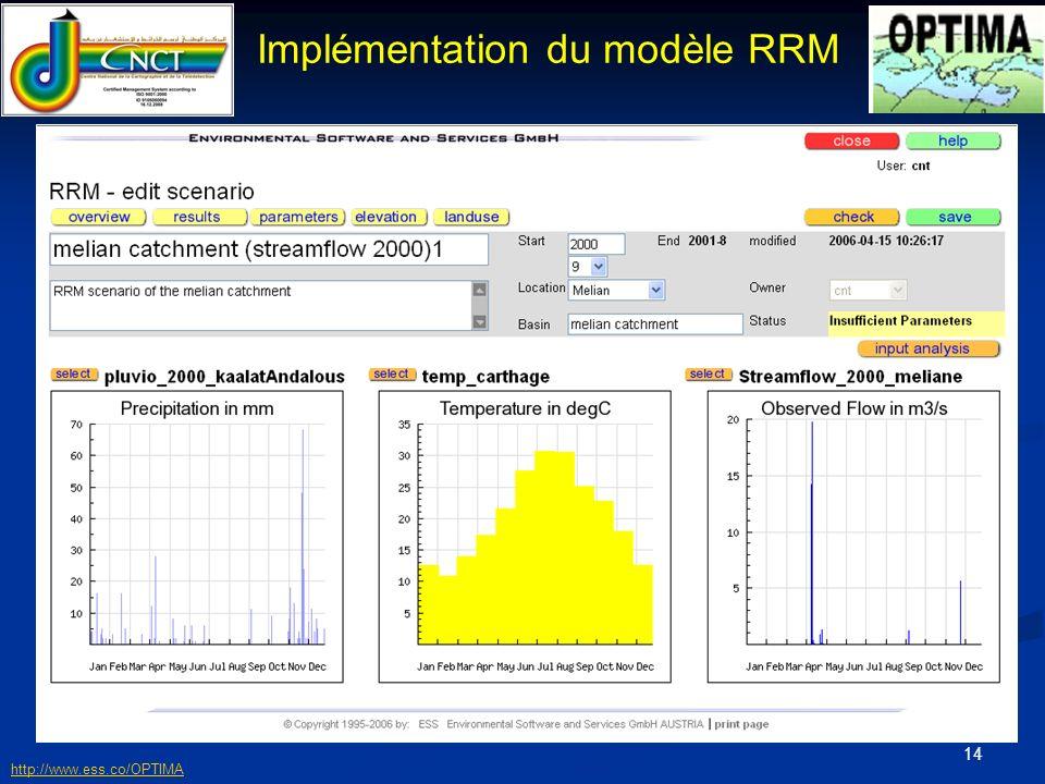 Implémentation du modèle RRM