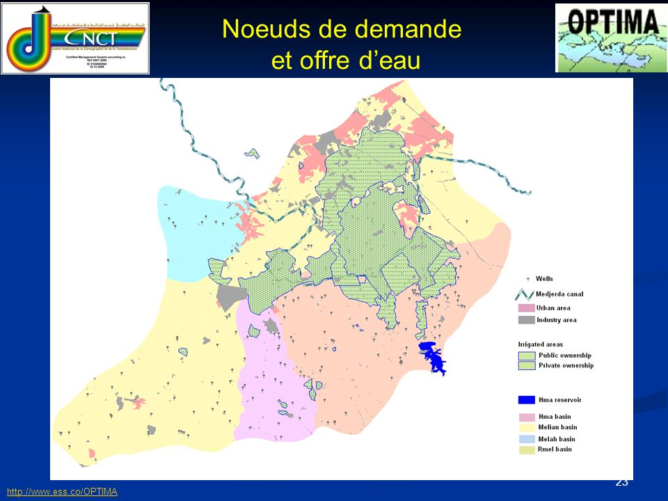 Noeuds de demande et offre d'eau http://www.ess.co/OPTIMA