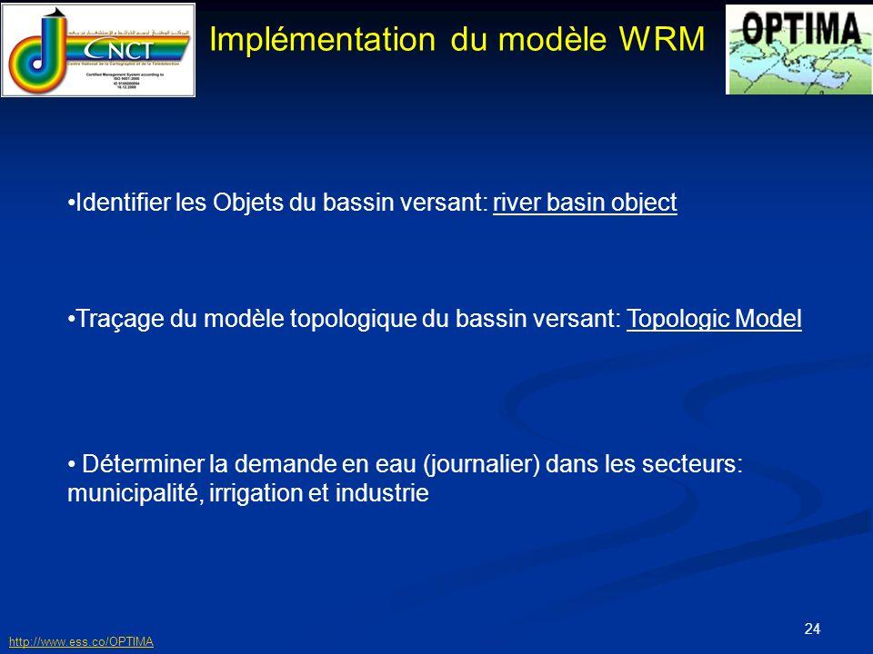 Implémentation du modèle WRM