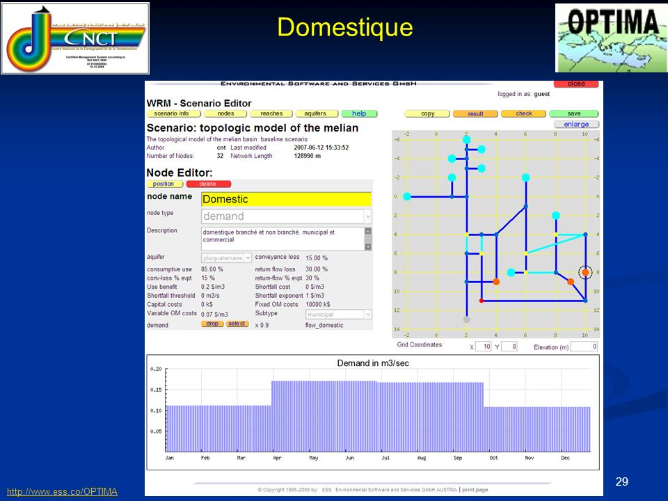 Domestique http://www.ess.co/OPTIMA