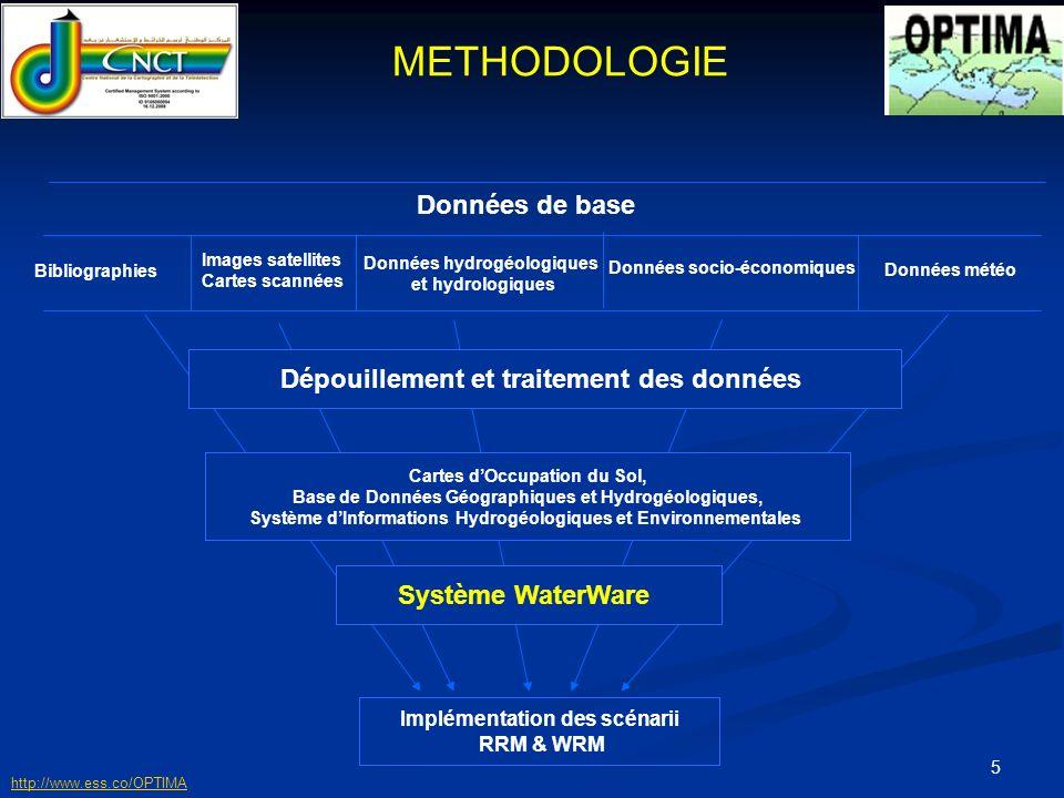 METHODOLOGIE Données de base Dépouillement et traitement des données