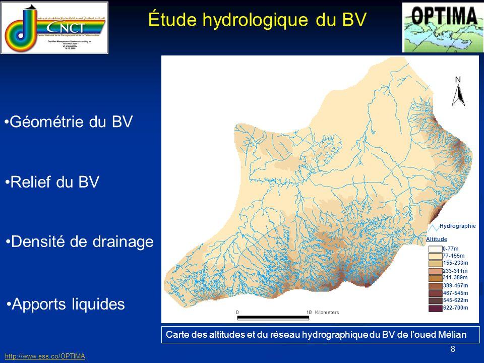 Étude hydrologique du BV
