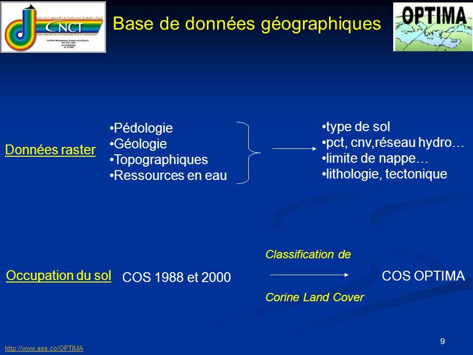 Base de données géographiques